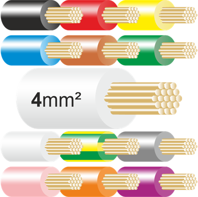 4mm Tri Rated