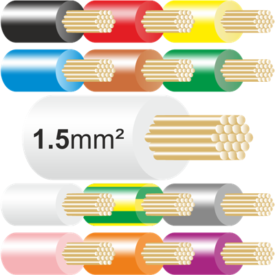 1.5mm Tri Rated