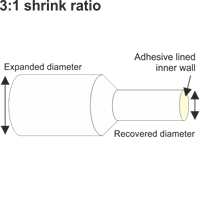 EHS-A3 Adhesive Lined Heat Shrink